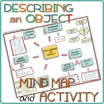 Describing objects - MIND MAP + activity