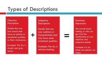 Description Details Lesson: Subjective, Objective, and Dominant Impression