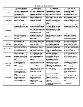 Description Essay Rubric