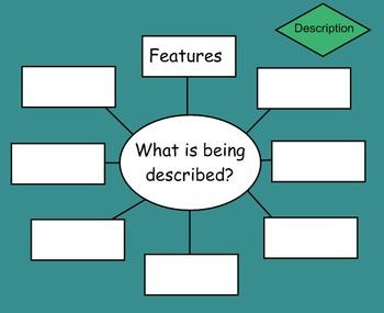 Description Graphic Organizer
