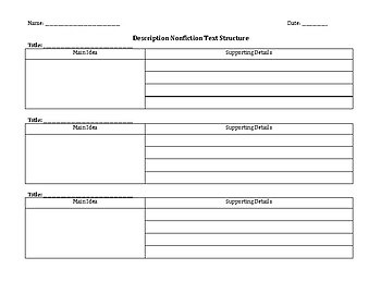 Description (Main Idea/Details) Structure Graphic Organizer