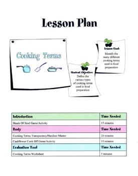 Description Of Various Cooking Terms Lesson