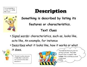 Description Text Structure Poster
