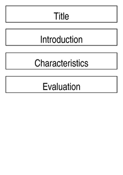 Description Writing Structure Cards