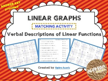 Linear Graphs and Verbal Description of Linear Function: Matching Activity