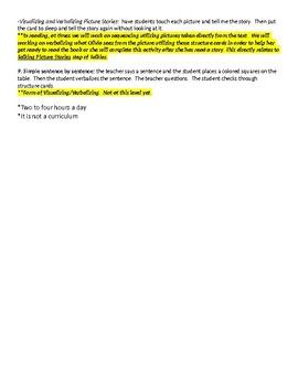 Speech Therapy/Special Education- Talkies Program Description Parents & Teachers