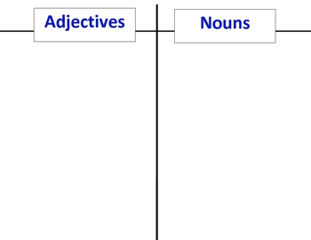Descriptive Adjectives and Nouns Workmat
