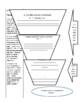 Descriptive Essay: Dream Car Graphic Organizer