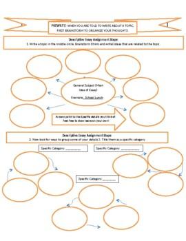 Descriptive Essay Dream Car Graphic Organizer By Teach Cheap  Tpt Descriptive Essay Dream Car Graphic Organizer Essay On Health And Fitness also Thesis Essay Topics  How To Write A Research Essay Thesis