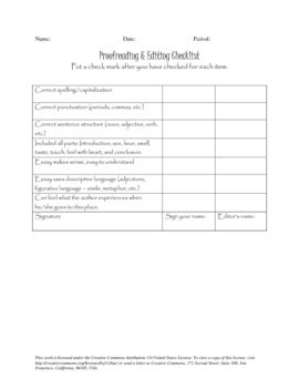 Descriptive Essay Writing Process (with differentiation for GATE)