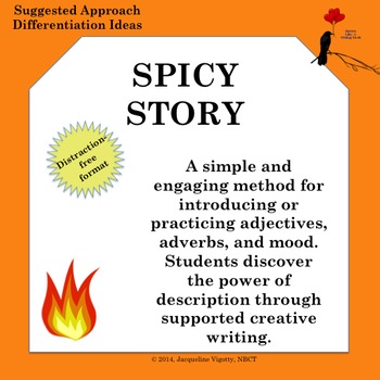 Adjectives, Adverbs, Mood Writing Activity, Simple Supportive Creative