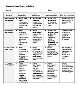 Descriptive Poetry Rubric