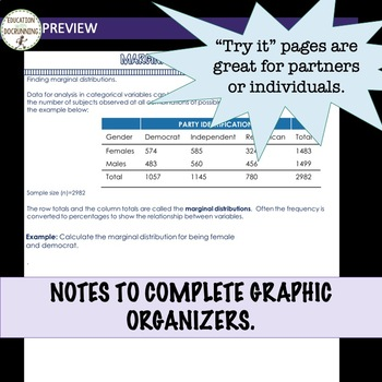 AP Statistics Descriptive statistics Histogram Box Plot Dot Plot and more