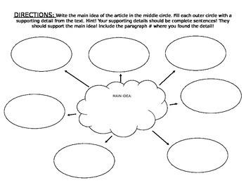 Descriptive Text Structure (Nonfiction) Graphic Organizers