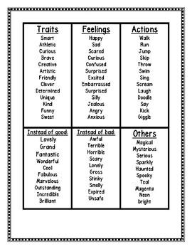 Descriptive Words Bank