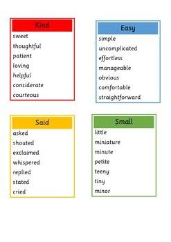 Descriptive Words Display