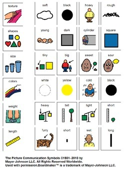 Descriptive Words for Students with Autism