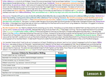 Descriptive Writing (4 weeks) unit based on The Wolves in Walls by Neil Gaiman