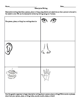 Descriptive Writing (5 senses) Graphic Organizer
