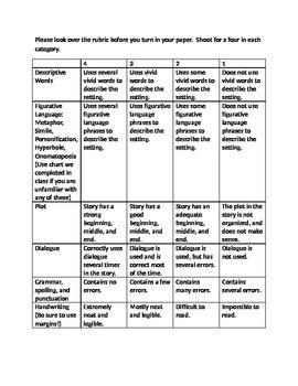 Descriptive Writing Assignment