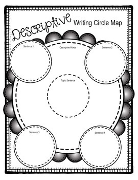 Descriptive Writing Circle Map