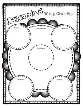 Descriptive Writing Circle Map