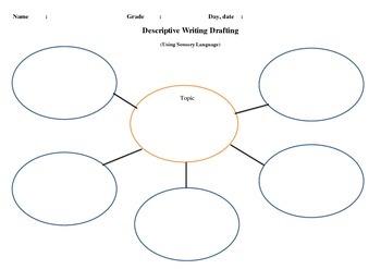Descriptive Writing (Drafting)