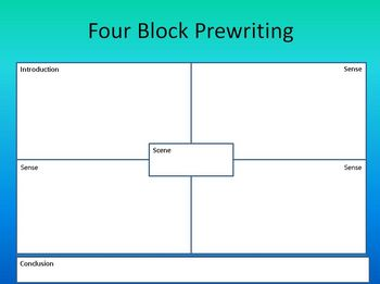 Descriptive Writing Four Block Lesson and Packet PowerPoint 4