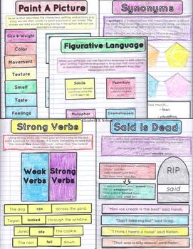 Descriptive Writing Interactive Notebook
