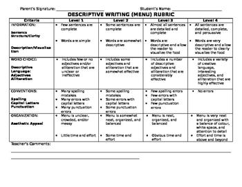 Descriptive Writing/Menu Rubric