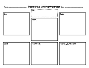descriptive writing organizer senses by perfectly practical tpt descriptive writing organizer 5 senses