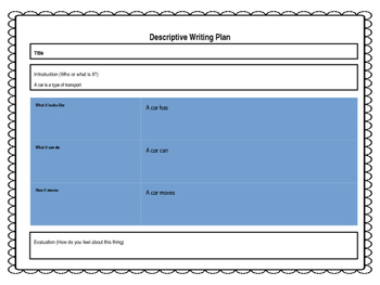 Descriptive Writing Planner