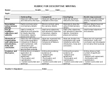 Esl writing rubrics for teachers