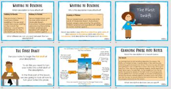 Descriptive Writing Teaching Resources