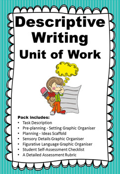 descriptive writing pack by a class above teachers pay teachers