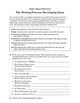 Descriptive Writing:The Writing Process:Develop Ideas/Final Proj:A Memo Experien