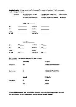 Sra K Spanish Materials Teaching Resources | Teachers Pay ...