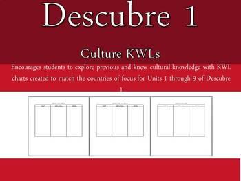 Descubre 1 Units 1-9 Culture KWLs