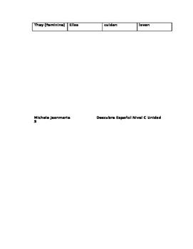 Descubre Español, Unidad 5, Nivel C, Conjugación de los verbos lavar y cuidar