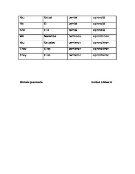 Descubre español, Unidad 5, Nivel D, Pronombres y el pretérito