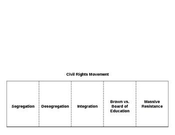 Desegregation & Massive Resistance Foldable VS.9c