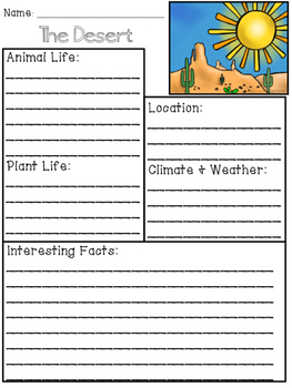 Desert Biome Organizer
