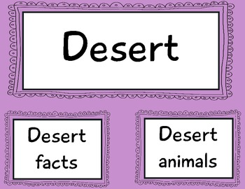 Desert Habitat Anchor Chart: facts, animals