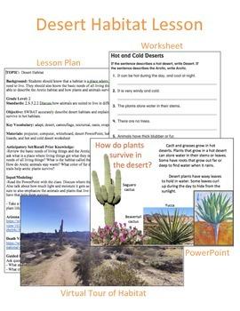 Desert Habitat Lesson Plan and PowerPoint