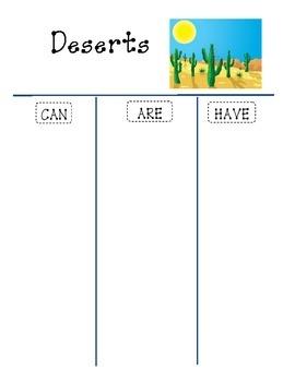 Desert Habitat Science Journal