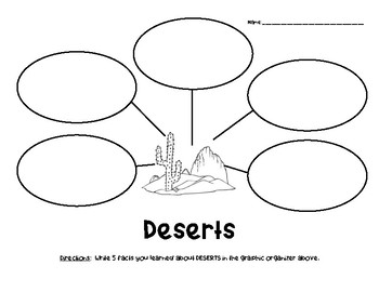Desert Nonfiction Facts Graphic Organizer
