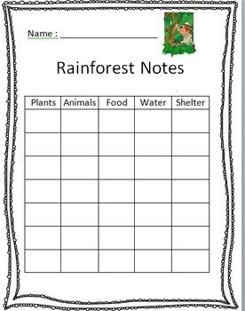 Desert and Rainforest Habitats