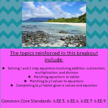 Deserted Island Digital Breakout working with 1 & 2 step equations