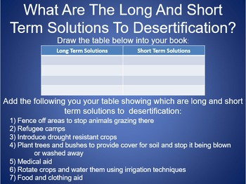 Desertification - Do They Know Its Christmastime?