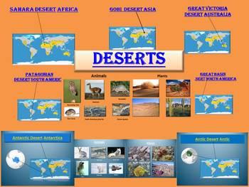 Deserts - Cold Deserts
